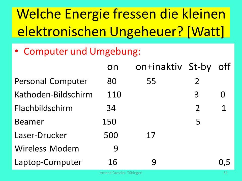 Welche Energie fressen die kleinen elektronischen Ungeheuer [Watt]